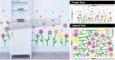 Наклейка «Цветы на стену 4  (70 х 130 см) »