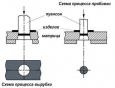 Высокоточный раскрой металлического листа (от 0,5 до 6,0мм.)