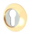 Накладка KORAL STG/GP под ключ, зол/мат, золото