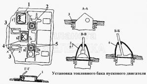 Установка уплотнений рычагов управлений трактором Т-170