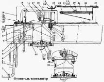 Отопитель-вентилятор Т-170