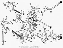 Управление двигателем Т-170