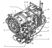 Трансмиссия ДЗ-98
