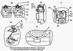 Электрооборудование кабины трактора с электростартерным пуском дизеля Т-170