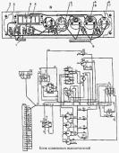 Блок клавишных выключателей Т-170