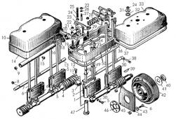 Механизм газораспределения дизеля Т-170