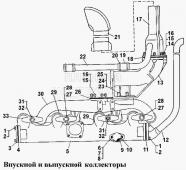 Впускной и выпускной коллекторы Т-170