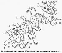 Коленчатый вал дизеля. Комплект для поставки в запчасти Т-170