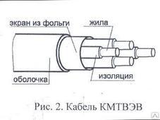 Кабель термоэлектродный КМТВЭВ м (ХА)