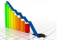 Презентация по статистике. Челябинск